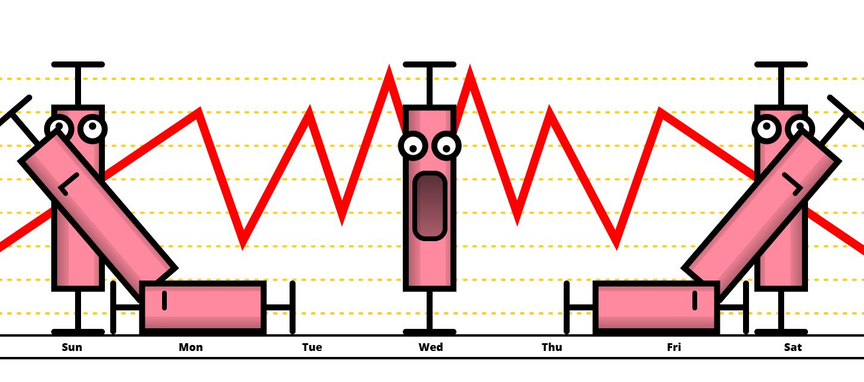 FUD Of The Week